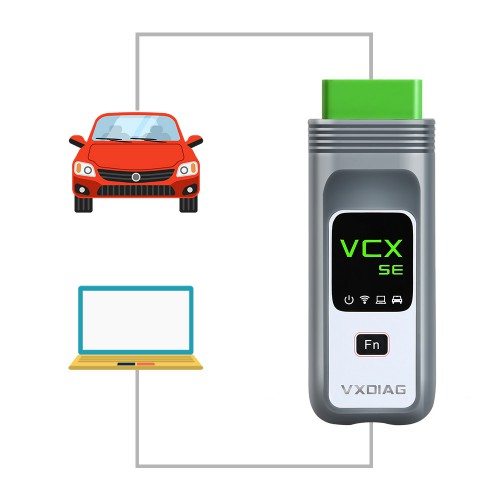 VXDIAG VCX SE For BMW ICOM A2 A3 NEXT WIFI OBD2 Scanner Car Diagnostic Tool With Software HDD Support Online Coding