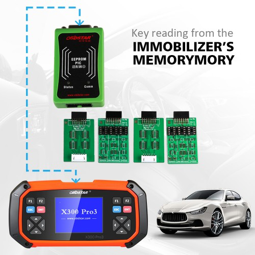 【Ship from US】OBDSTAR X300 PRO3 Key Master with Immobiliser + Odometer Adjustment +EEPROM/PIC+OBDII
