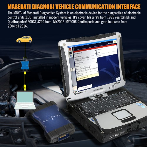 Maserati detector can match second-hand CF19 computer programming diagnosis with maintenance data