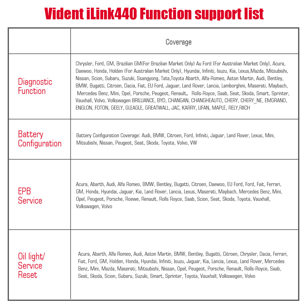 vident ilink440 car list