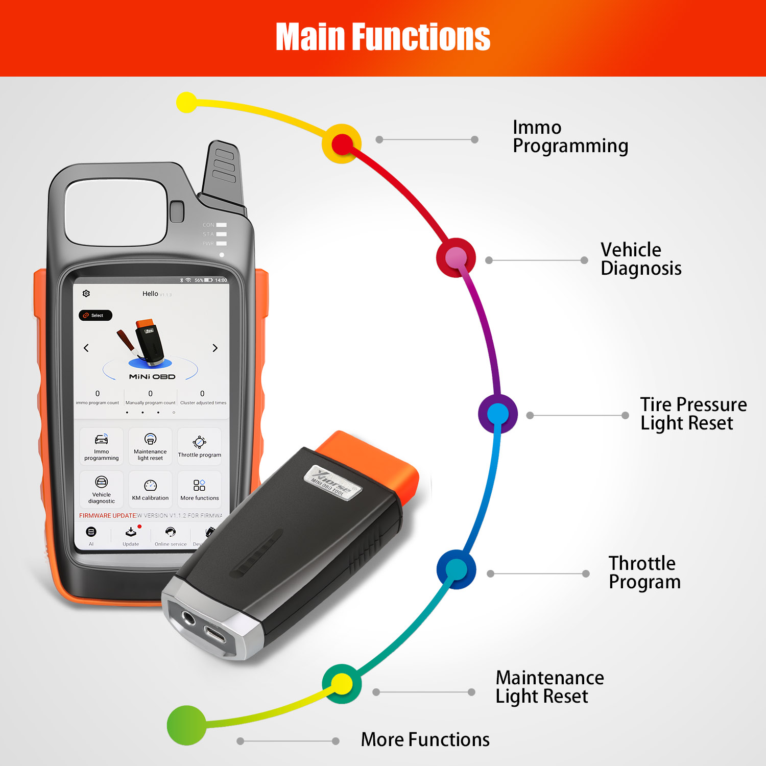 xhorse mini obd tool functions
